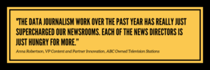 "Anna Robertson quote stating, ""The data journalism work over the past year has really just supercharged our newsrooms. Each of the news directors is just hungry for more."""
